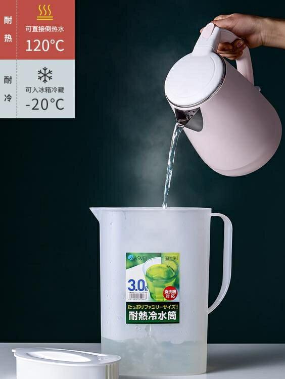 冷水壺 日本進口ASVEL冷水壺 塑料家用耐熱耐高溫涼開水大容量冰箱涼水壺 WJ 紓困振興 1