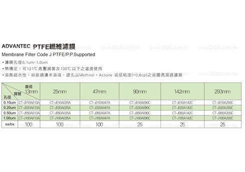 《ADVANTEC》PTFE纖維濾膜 Membrane Filter Code J PTFE/P.P.Supported