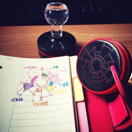 =優 =~買就送墨水~韓國文青旅行手帳時間軸印章 熱敏印油章 Chronodex時間餅圖1