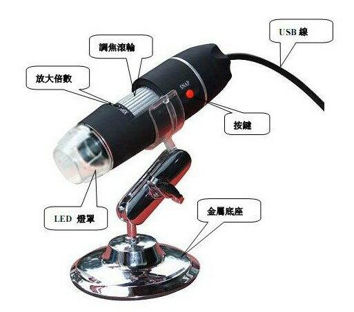 50-500倍 可連續變焦 USB 電子顯微鏡 數位顯微鏡 【MICAA2】
