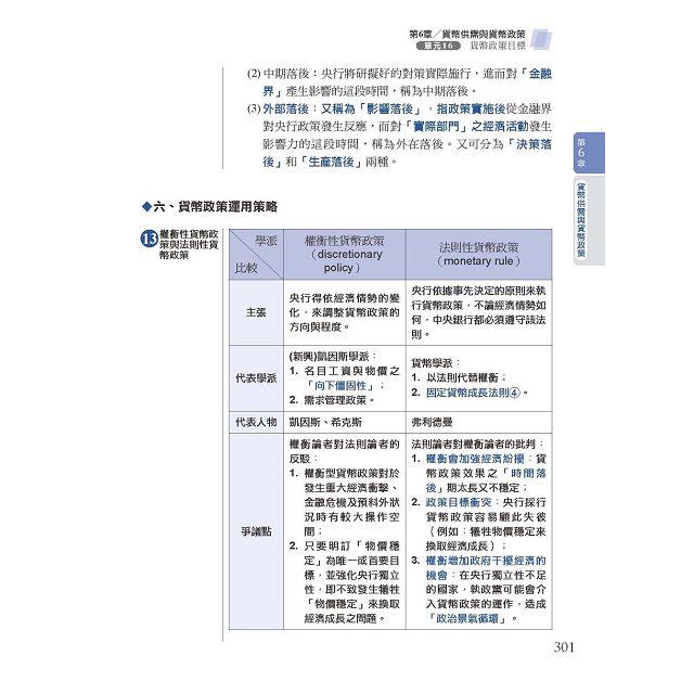 【2016全新改版】細說銀行招考:貨幣銀行學(概要) 9