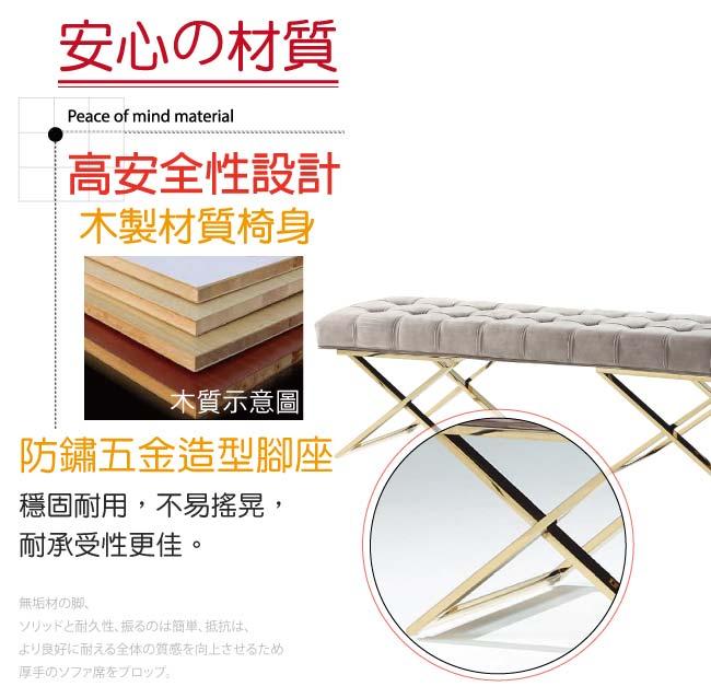 【綠家居】派亞 奢華風5尺亞麻&絲絨布床尾椅(二色可選)