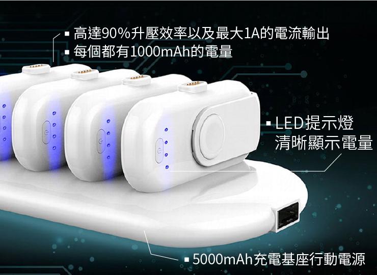 手指磁吸行動電源 隨行充 手指行動電源 磁吸充電器 行動充 隨身充 無線便攜充電 【AB111】 4
