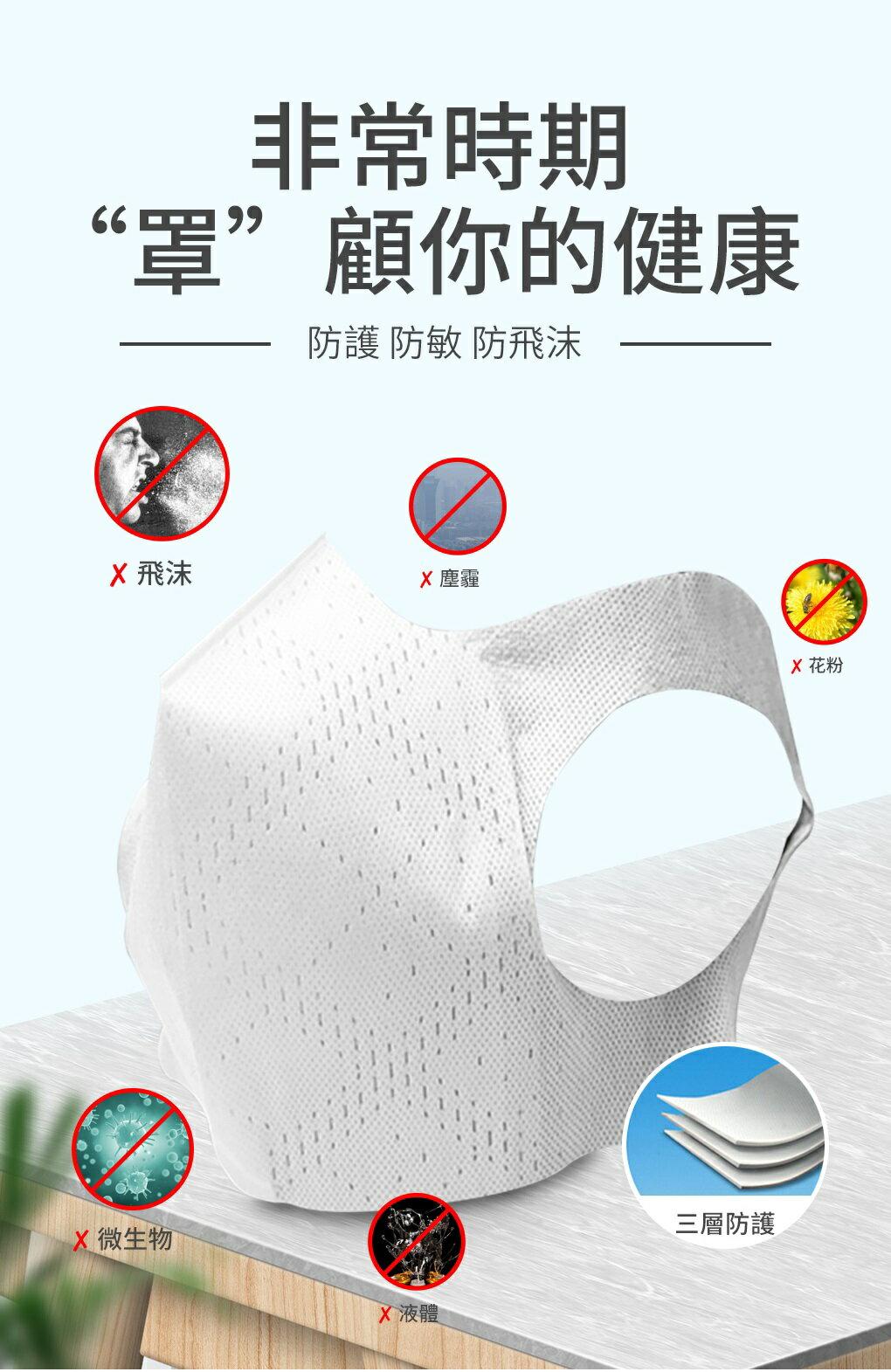 【10倍點數】台灣製MIT 防疫必備 連鎖速食餐飲專用 外銷日本 口罩  三層結構防護全罩3D立體口罩 #非醫療級商品 2
