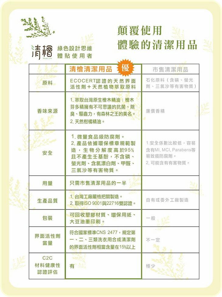 《Chara 微百貨》 台灣 清檜 天然 驅蟲 防蟑 蟑螂 螞蟻 噴劑 萬用 清潔劑 團購 批發 6