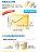 【雙12 SUPER SALE整點特賣12 / 6 15:00】雀巢 Nestle - 能恩HA3(水解蛋白配方)奶粉800g「1~3歲」X17罐【12,000 現折1,200元】 2