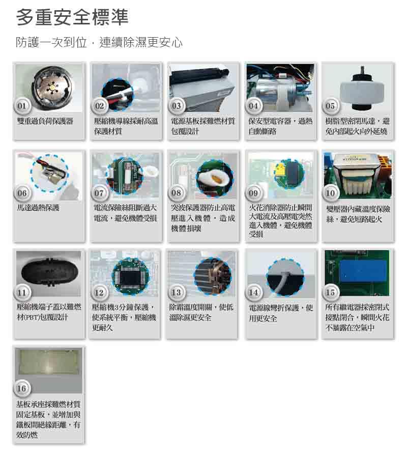 HITACHI 日立 10L【RD-200HG / HS】負離子清淨除濕機 一級能效 三年保固 PM2.5 台灣現貨 5