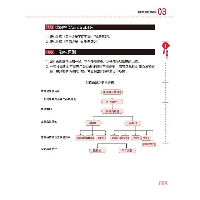 【2016全新改版】細說銀行招考:會計學(概要)【對應IFRS】 1