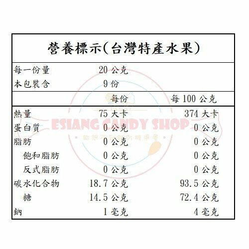 〚森永〛多樂福水果糖 - 多樂福 / 台灣特產水果180g 4