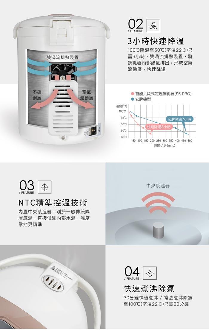 【Simba小獅王辛巴】智能六段式定溫調乳器S5 PRO 1