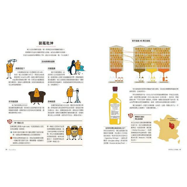 我的威士忌生活提案:認識產地,探索香氣,來杯經典調酒,學習品味成熟洗鍊的大人滋味 3