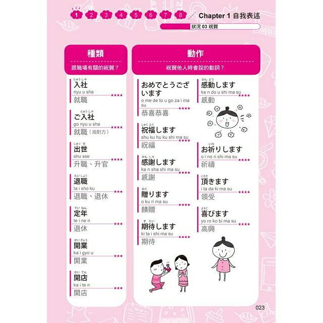 臨時需要用到的一個字:日語關鍵字6,000(附1MP3) 6