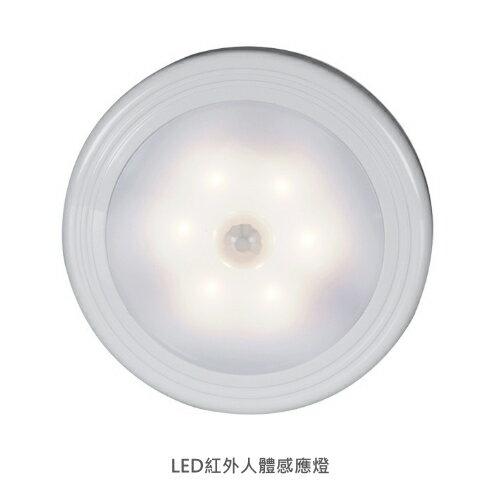 LED紅外人體感應燈 LED 紅外線感應 小夜燈 樓梯燈 照明燈 磁吸式感應燈 探照燈 照明燈 LED燈