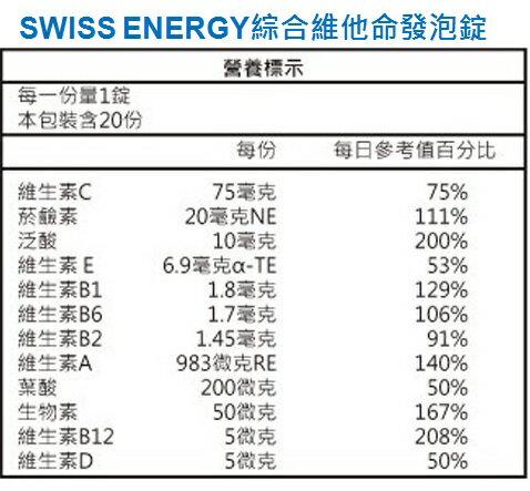 安博氏  SWISS ENERGY發泡錠 瑞士原裝 (綜合維他命 鈣+D3 維他命C )