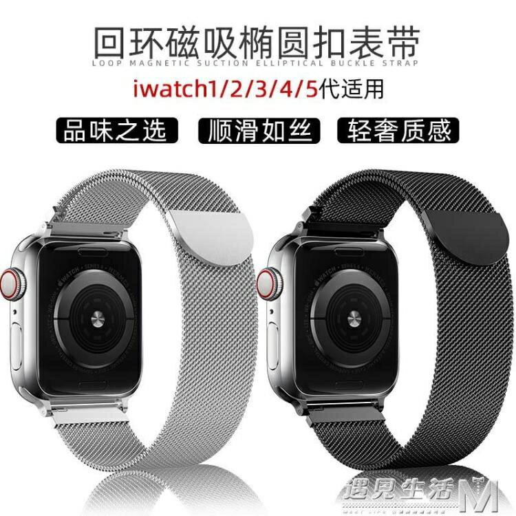 適用蘋果手錶錶帶iwatch5代不銹鋼金屬運動apple watch錶帶 遇見生活SUPER 全館特惠9折