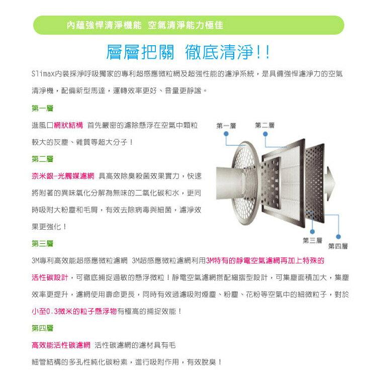 【3M】空氣清淨機(超薄美型)專用替換濾網CHIMSPD-188 3