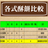 芝麻醬酥餅︱7個 / 盒︱香濃芝麻醬+多層次口感 7
