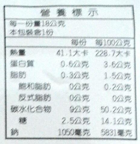 FP 冰梅(18公克 / 包) [大買家] 1