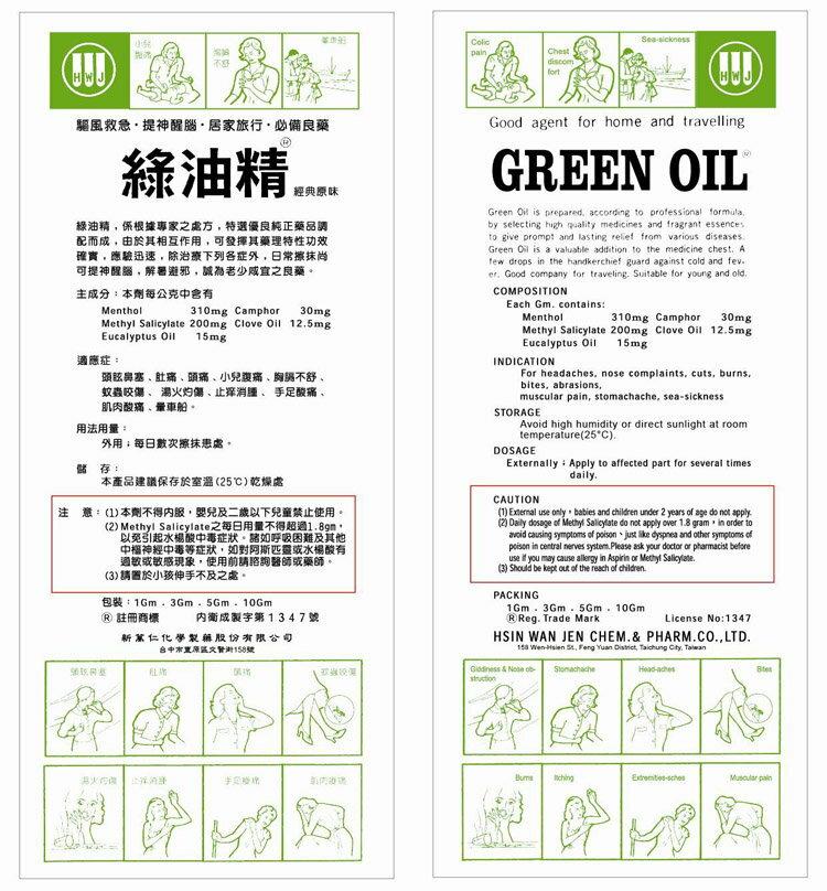 綠油精 3g【SUPER SALE 樂天購物節 每日10:00開搶$100/$200折價券】