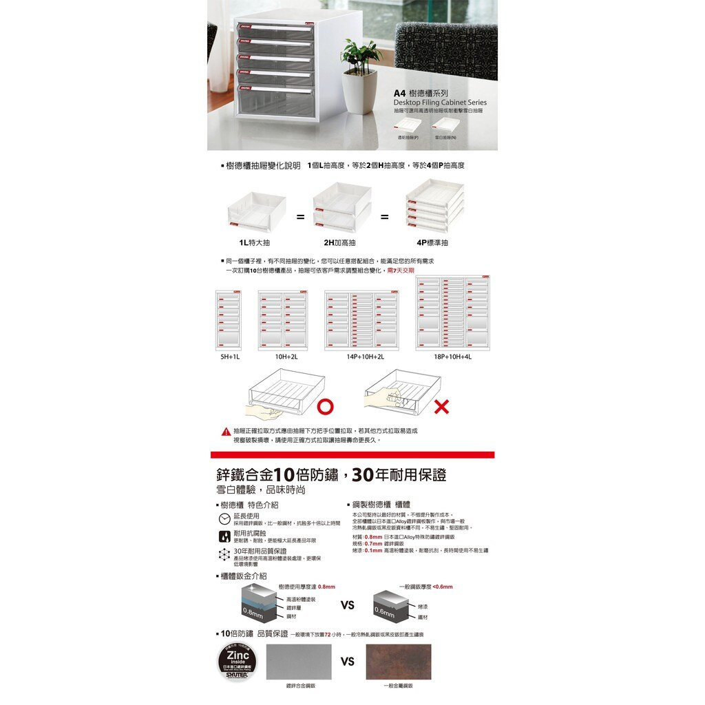 【勁媽媽】【樹德A4X-107HK】側櫃樹德櫃 收納櫃 資料櫃 分類櫃 文件櫃 公文櫃 檔案整理 書報擺放