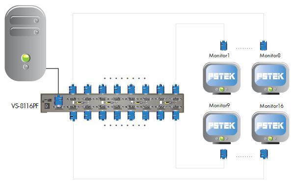AviewS-16 PORT螢幕分配器/外型金屬材質/PSTEK VS-8116PF 2