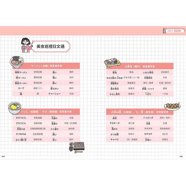 【預購】Eiko的吃喝玩樂日本語:掌握「聽」「說」關鍵字,秒懂秒回日本人!(首刷贈Eiko AmazingTalker課程優惠卷 / 附QR code音檔) 6