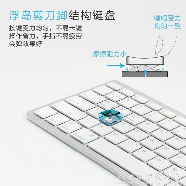 新款ipad air3蘋果mini2迷你4平板12.9電腦Pro9.7鍵盤  秋冬新品特惠