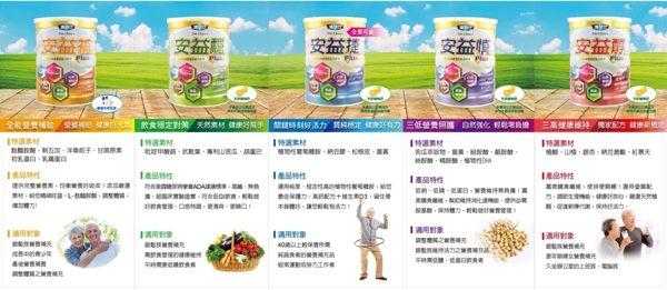達特仕 安益補900g(成人) 2入組【德芳保健藥妝】機能性奶粉 2