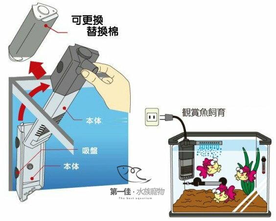 第一佳水族寵物:[第一佳水族寵物]日本水作SUISAKU[S型]內置過濾器(沉水馬達過濾)免運