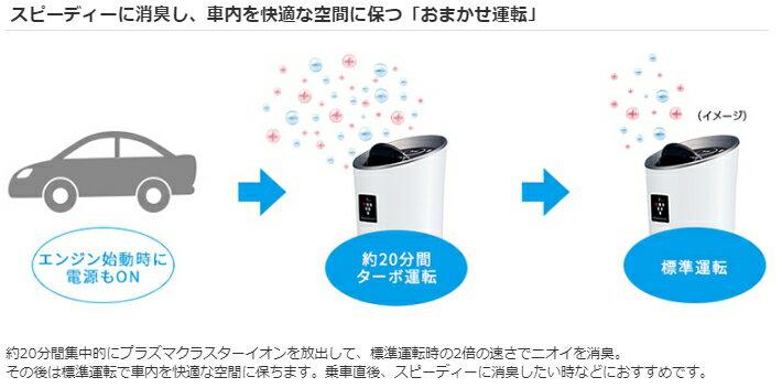 新款 ! 日本夏普SHARP車用空氣清淨機 / 高濃度 / 負離子 /  IG-KC15-B。日本必買代購 日本樂天直送-(6650)。滿額免運 3