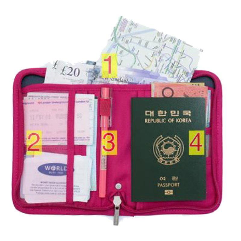 法蒂希 短款護照包 戶外旅行證件套 護照夾 卡包 旅行收納包 護照套【DI390】  123便利屋
