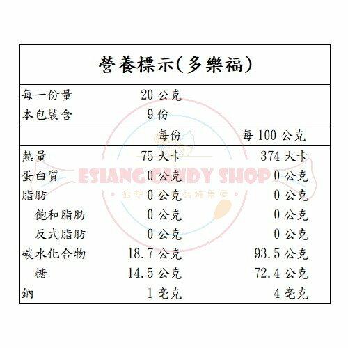 〚森永〛多樂福水果糖 - 多樂福 / 台灣特產水果180g 2