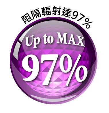 防輻射貼片 抗輻射能力達97% 奈米碳塗層技術◆NU旗艦店◆ 2