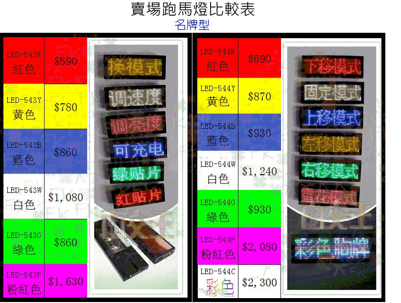 【尋寶趣】四個字紅光LED名牌 / 跑馬燈 / 胸牌 / 電子名片  /  廣告 / 小字幕機 /  Micro USB LED-564R 1