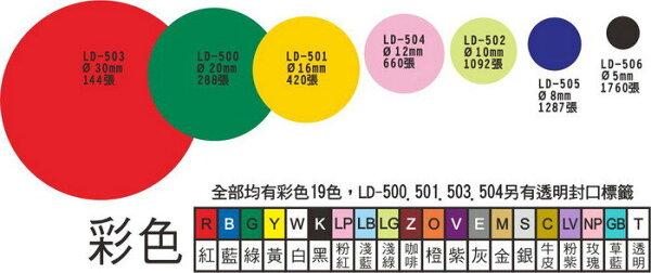 龍德自粘標籤LD-1322易碎品50×75mm