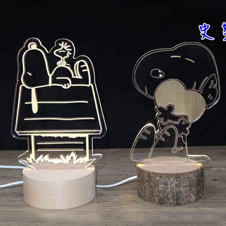 LED小夜燈/造型燈/居家裝飾/戶外露營/小孩子玩具/室內壁燈/情境燈/床邊燈/創意檯燈/交換禮物