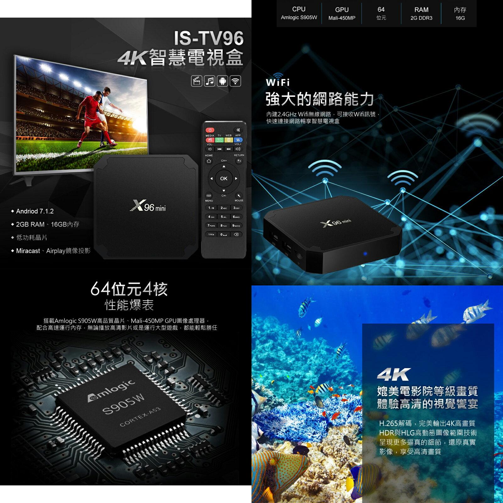 IS-TV96 4K智慧電視盒 4K高畫質 HDMI/AV
