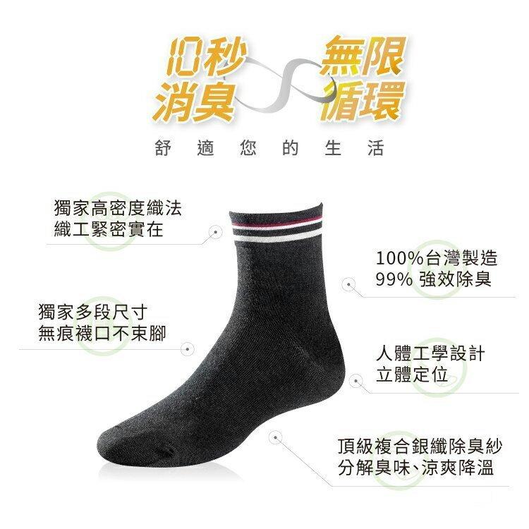 【sNug】複合銀纖維除臭短襪 / 針對嚴重腳臭 / 腳臭剋星 / 乾爽舒適 / 腳丫不癢 / 中筒襪 / 短襪