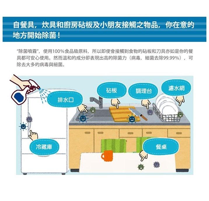 日本 SARAYA Smart Hygiene 神隊友 除菌噴霧 400mlX2 瓶 380元 (活動買6組送一組8/31止)