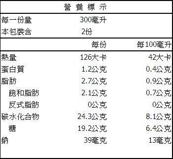 統一 麥香 錫蘭奶茶 600ml (24入) / 箱 3