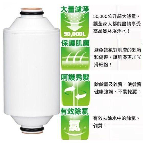 追加中*3M 全效沐浴替換濾芯 適用過濾器 沐浴器 SFKC01-CN1-R 公司貨 只賣1100元