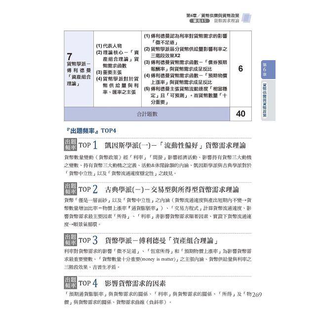 【2016全新改版】細說銀行招考:貨幣銀行學(概要) 5