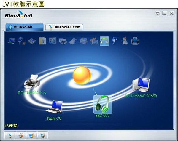 嘻哈部落SeeHotV4.0藍牙傳輸器(SBD-40)