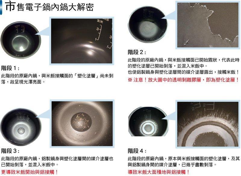 【牛頭牌安康內鍋】大同 TRC-10CMB/TRC-10RED/TRC-10CMF/TRC-10RI 電子鍋 內鍋 唯一無塑化塗層&鋁疑慮 多層不鏽鋼 內鍋 安心健康