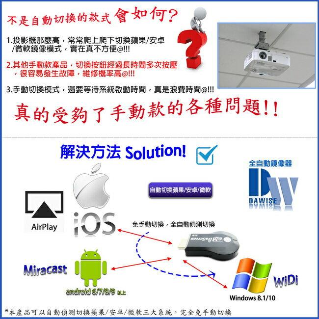 【五代eMiraScreen】全自動免切換 雙核無線影音鏡像器(送3大好禮)