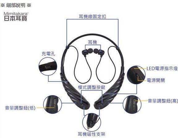 專品藥局【 日本耳寶mimitakara 】元健大和助聽器(未滅菌) 充電式脖掛型-黑【2009827】 7