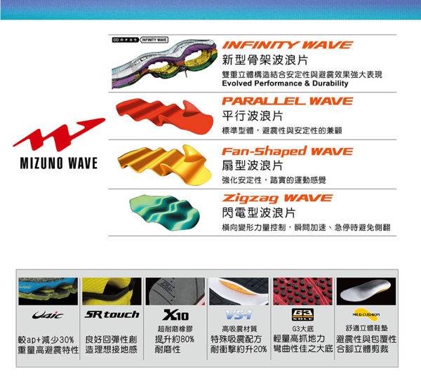 【MIZUNO 降價│全店免運│滿2500現折$250】MIZUNO  WAVE RIDER 19 男慢跑鞋 寬楦- (丈青X銀) 8