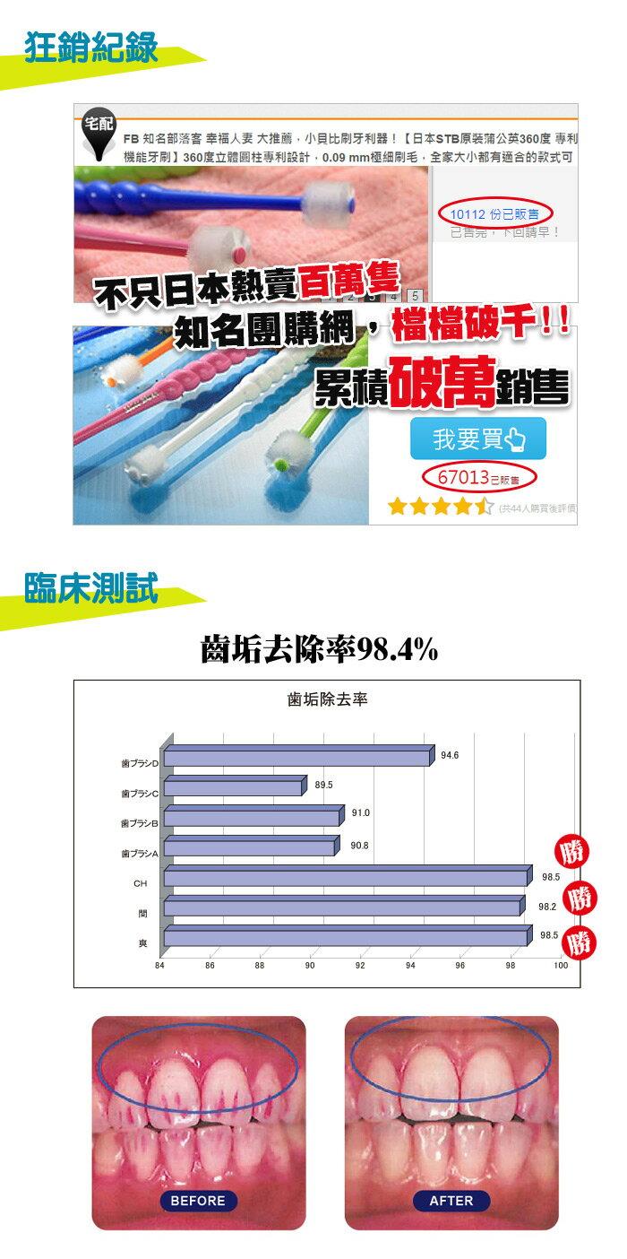 日本STB360度兒童牙刷  360度刷頭 兒童專用 STB 蒲公英 日本牙刷  3歲-~13歲 5