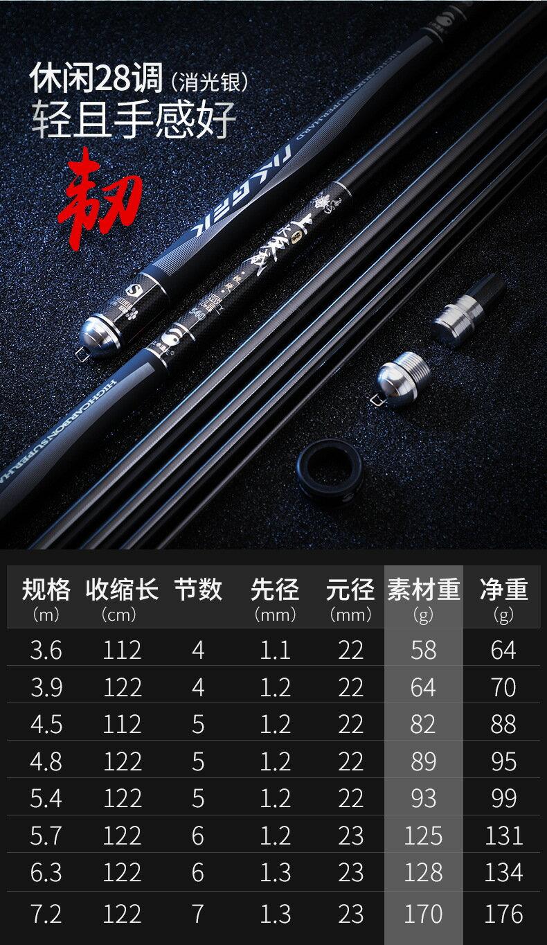 美琪 手竿 碳素釣竿28手竿超輕超硬19調釣魚蜂窩設計耐用不易斷竿