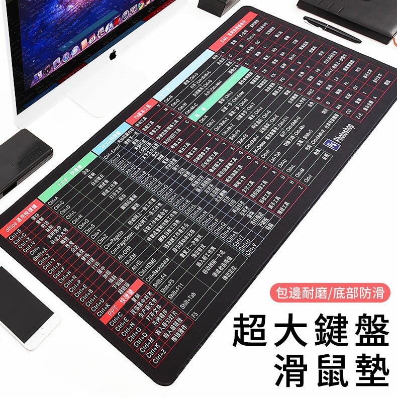 世界地圖 超大滑鼠墊 辦公桌墊 防水桌墊 電腦桌墊 鍵盤墊 鼠標墊 office高手 PS 軟體快捷鍵 電競滑鼠墊